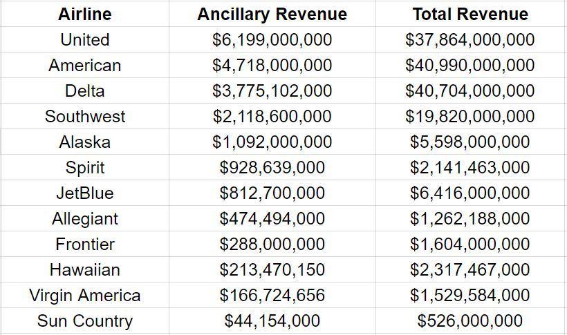 revenue-comparison